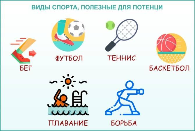 Польза спорта и физических нагрузок для здоровья