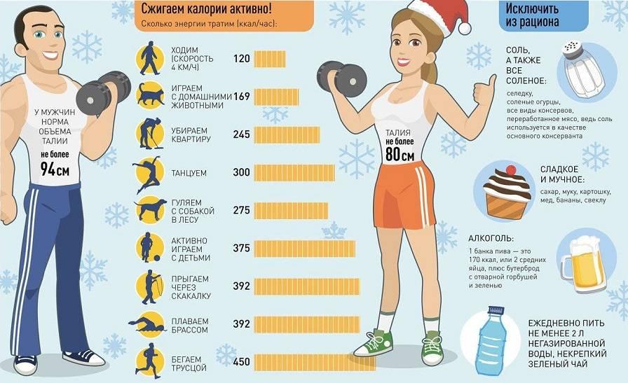Как увеличить эффективность сжигания калорий, при ходьбе?