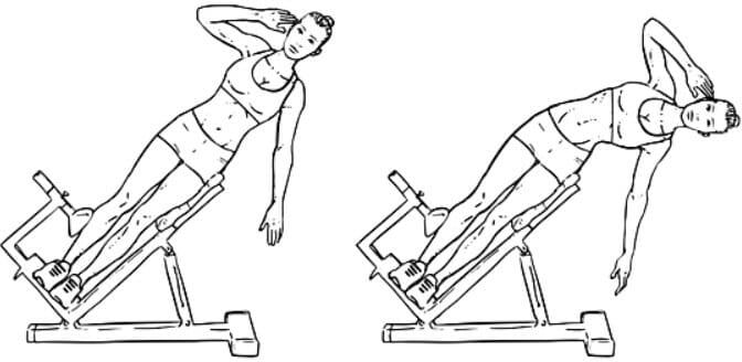 Упражнение гиперэкстензия: техника выполнения, какие мышцы работают