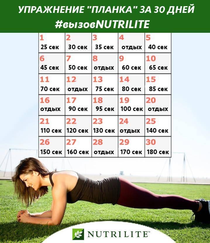 Сколько делать подходов в упражнениях