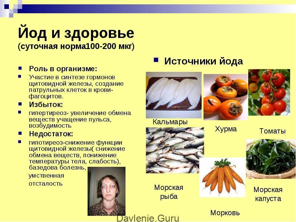 Йод в продуктах питания (таблица)