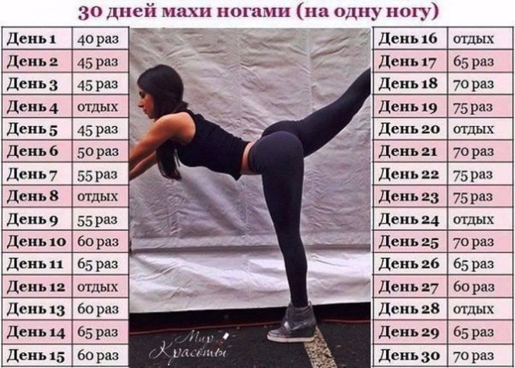 Реально ли накачать попу дома? комплекс упражнений для ягодиц в домашних условиях - tony.ru