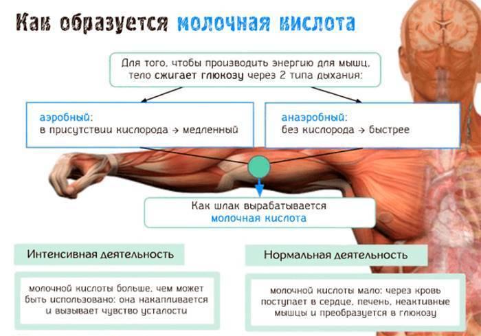 Последствия мужской мастурбации: симптомы, признаки, лечение