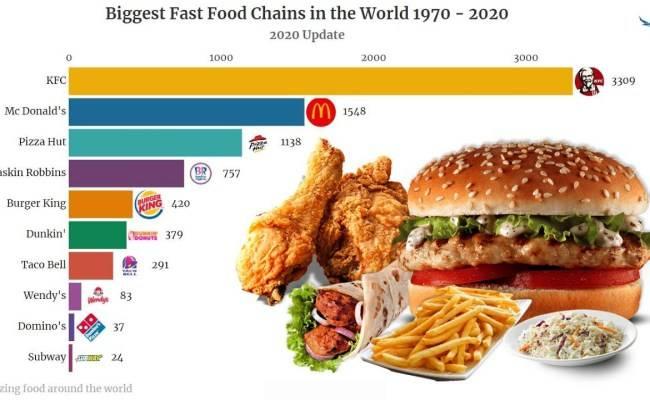 13 самых пп блюд в макдоналдсе, kfc и бургер кинге с точки зрения диетологии + как правильно есть фаст фуд на диете | plastika-info.ru