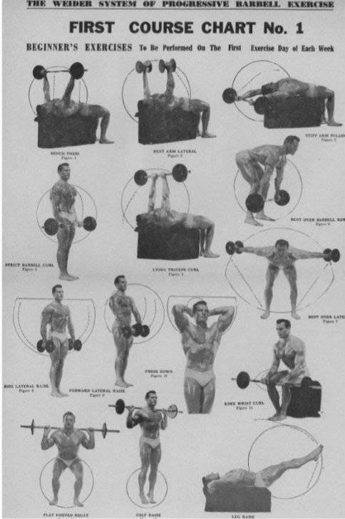 Программа тренировок джо вейдер. плакаты 1, 2, 3