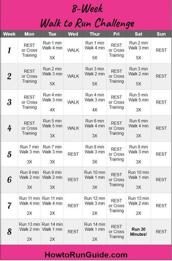 Как бегать, чтобы похудеть: пять фактов о пробежках для борьбы с лишним весом
