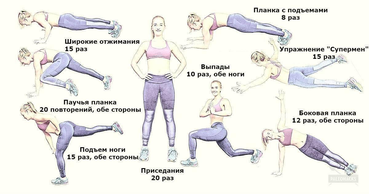 6 эффективных упражнений от целлюлита на бёдрах и ягодицах