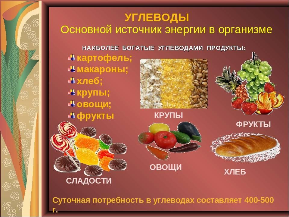 Сложные углеводы, польза медленных углеводов и список продуктов, рецепты