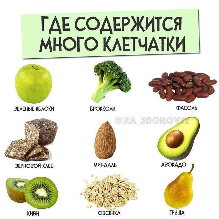 Содержание клетчатки в продуктах: таблица норм для здоровья организма