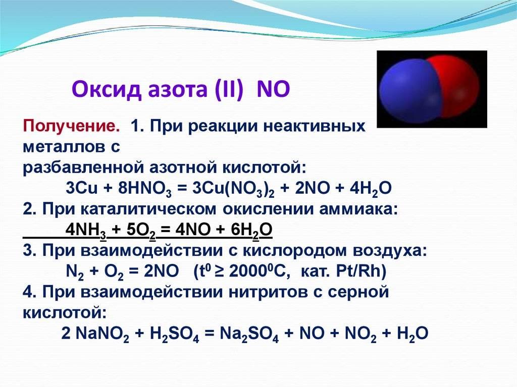Донаторы оксида азота (no): влияние на организм человека