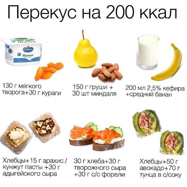 Диетические хлебцы: какие можно кушать и с чем сочетать при правильном питании и во время похудения, диеты и разгрузки с продуктом
