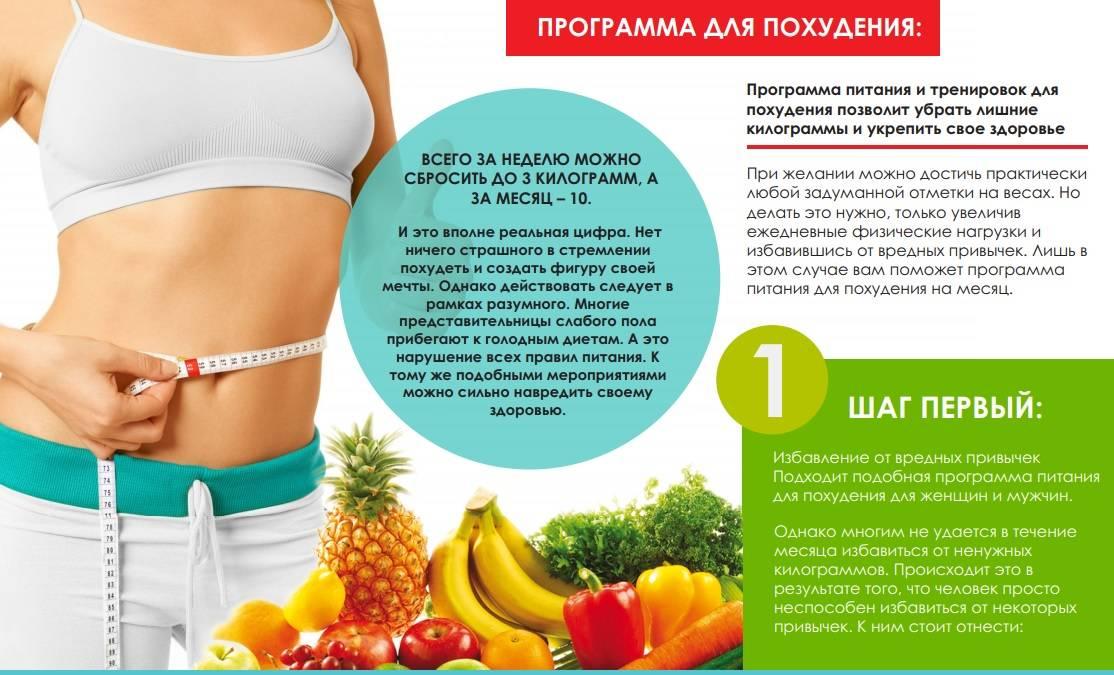 На сколько можно похудеть за неделю без вреда для здоровья на диете - норма похудения и реальные результаты