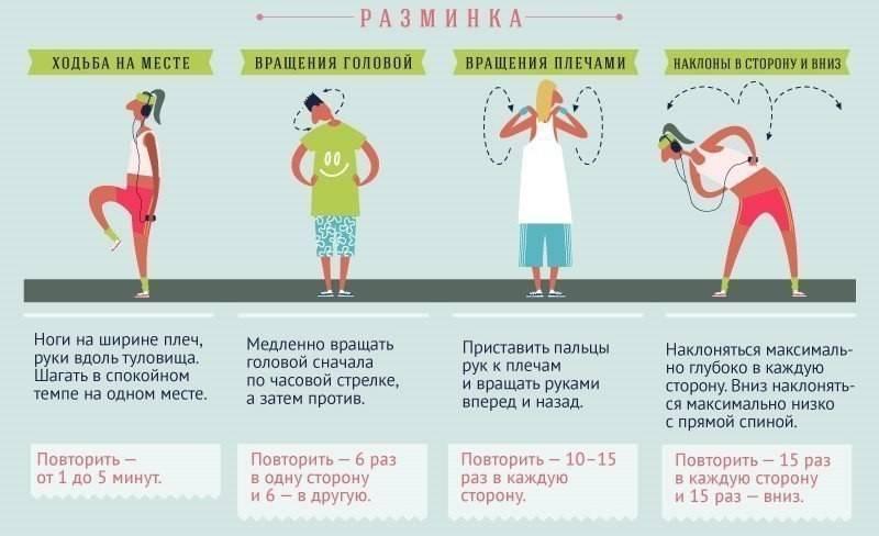Утренняя зарядка: как правильно делать зарядку по утрам. упражнения утренняя зарядка: как правильно делать зарядку по утрам. упражнения