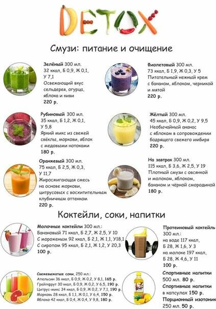 Коктейли для похудения: рецепты лучших домашних протеиновых напитков