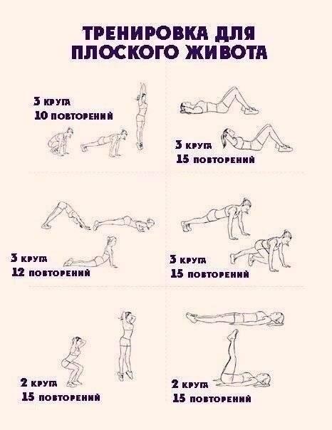 Как похудеть, убрать живот - 10 лучших упражнений для плоского живота