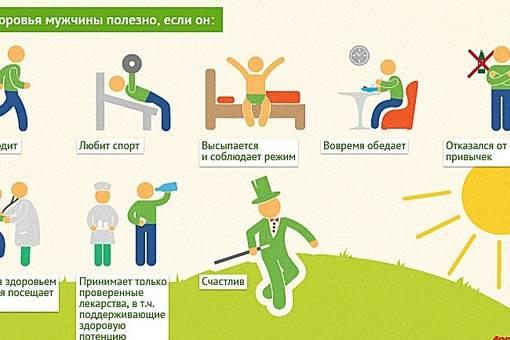 Основные факторы, определяющие здоровый образ жизни