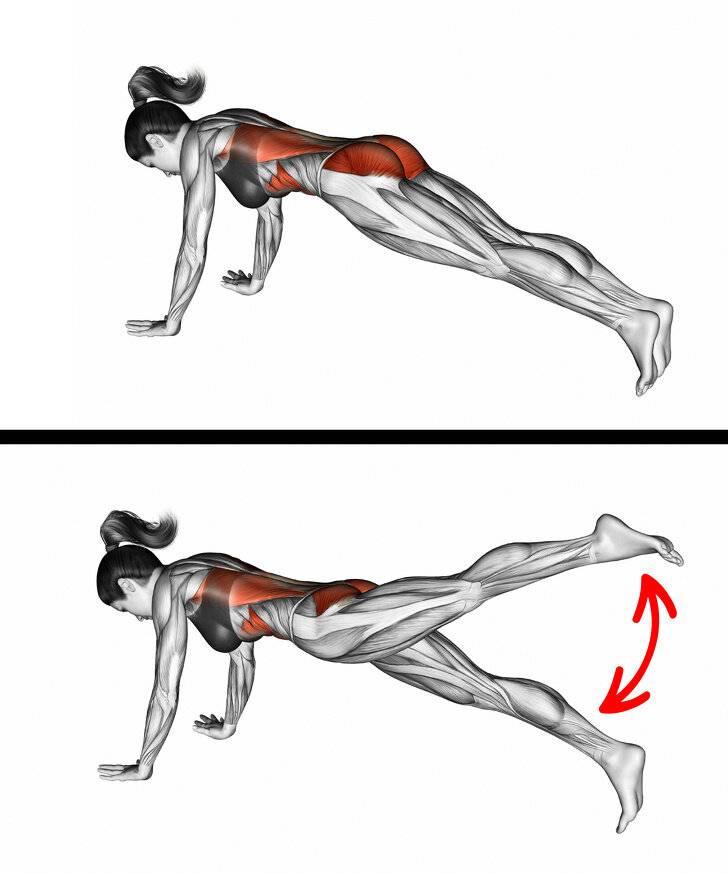 Планка упражнение – польза и вред с медицинской точки зрения