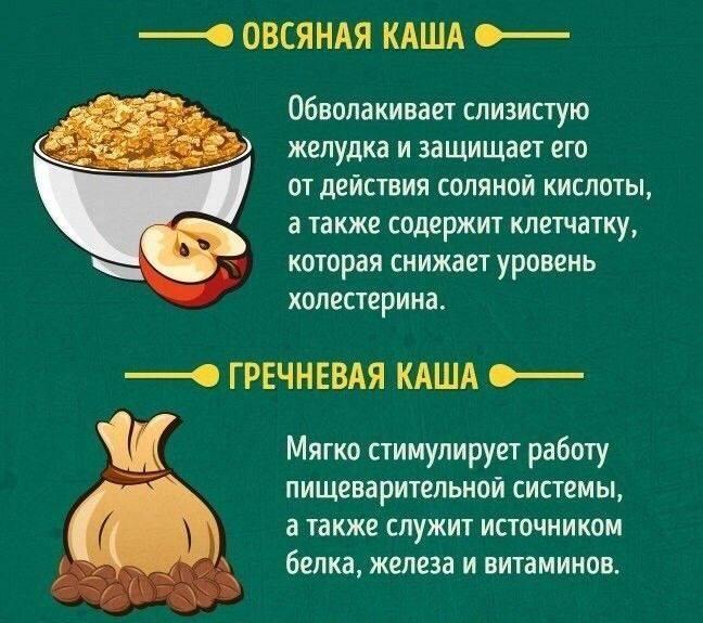 10 популярных продуктов, которые нельзя есть на завтрак