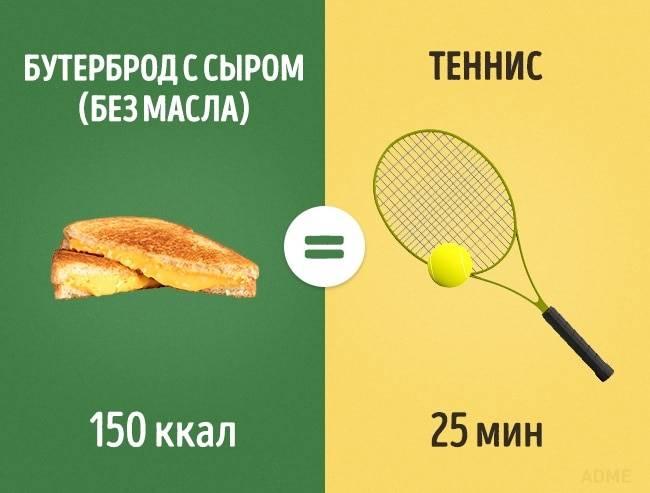 Что такое энергетический баланс и как он работает в похудении?