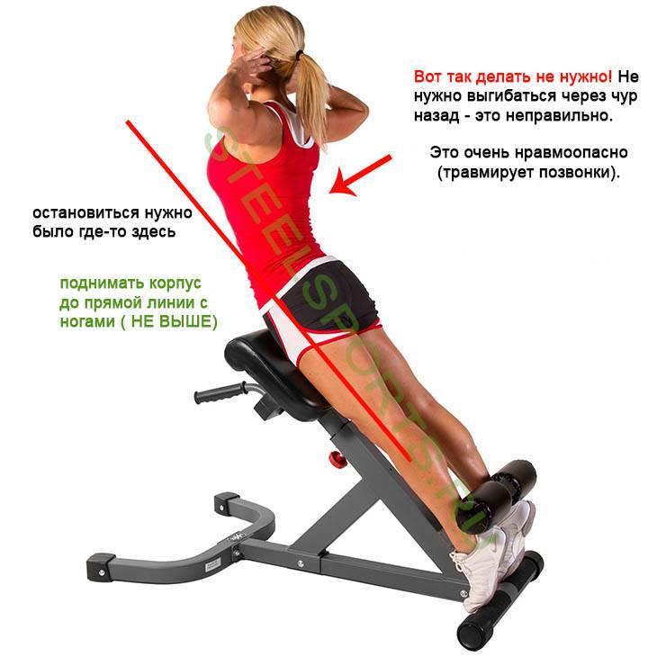 Гиперэкстензия: какие мышцы качает, техника выполнения (фото)