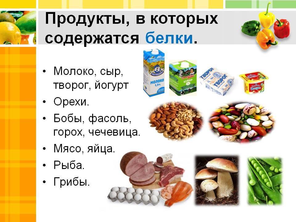 Углеводы это, какие продукты, таблица, список