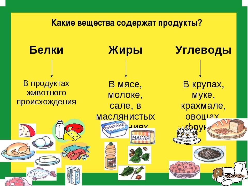 Полезные и вредные углеводы в продуктах питания