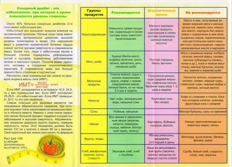 Продукты снижающие сахар в крови. основной список при диабете