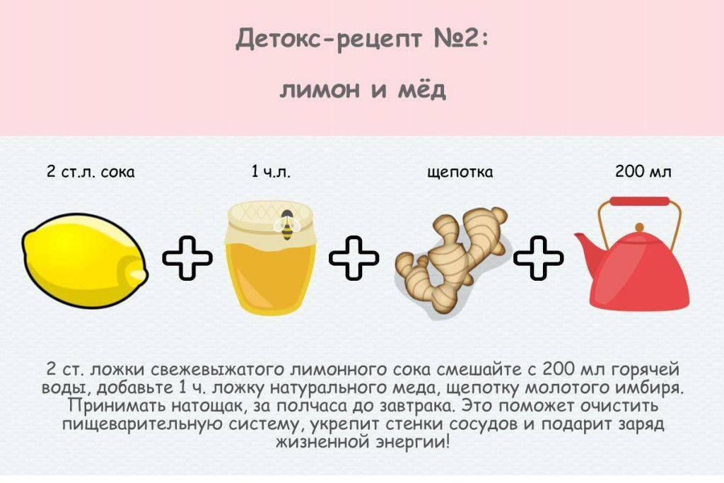 Чистка организма от шлаков и токсинов   компетентно о здоровье на ilive