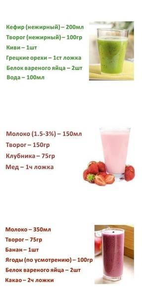 Рецепты коктейлей для набора мышечной массы, три простых рецепта