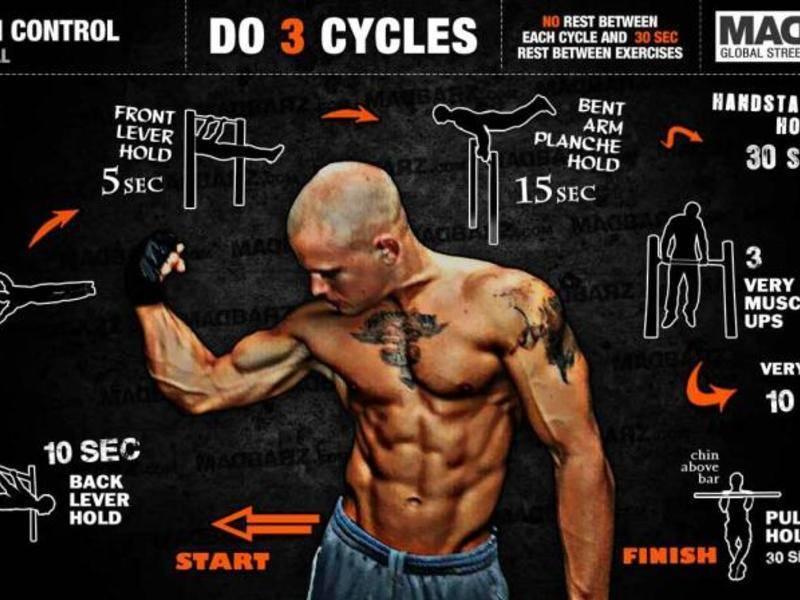 Воркаут (workout) тренировки для начинающих