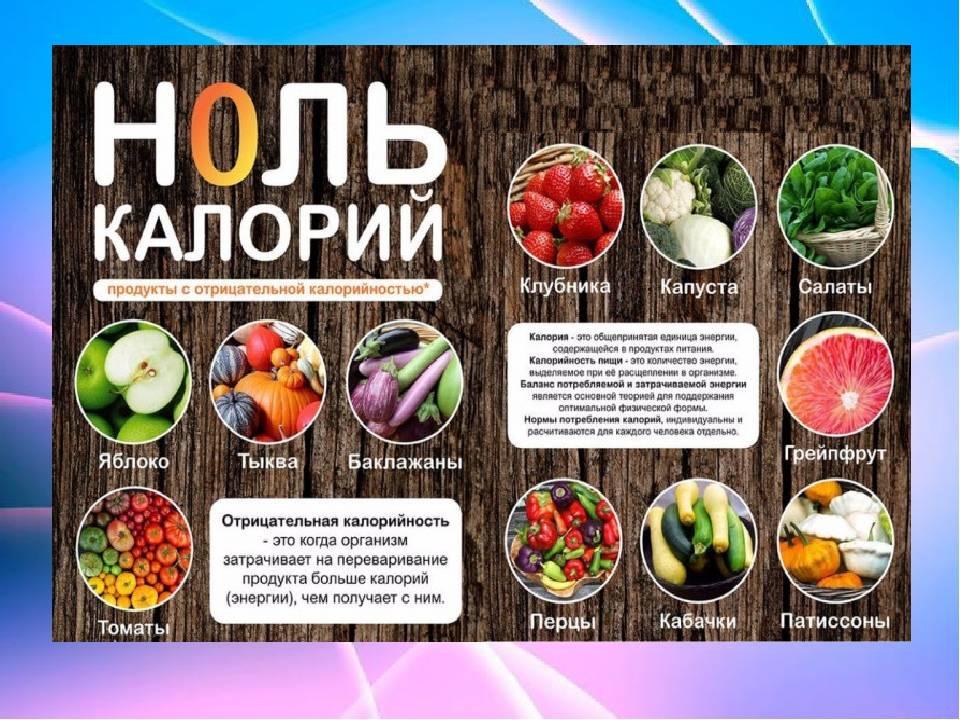 Список самых низкокалорийных продуктов для похудения