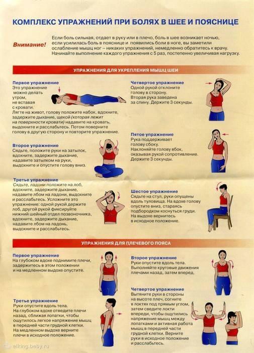 Боль в пояснице: причины и лечение сильных поясничных болей