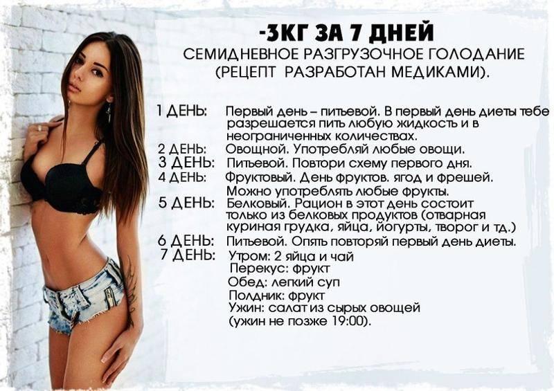 Хочу похудеть на 20 кг: одного «хочу» мало   компетентно о здоровье на ilive