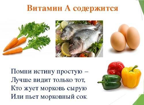 Где содержится витамин а – в каких продуктах - ppvkvadrate.ru
