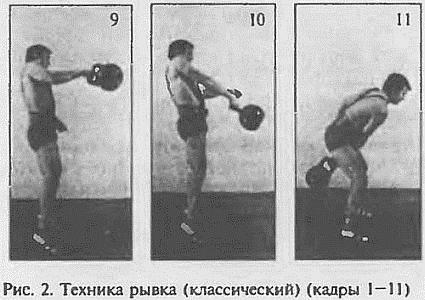 Рывок гири техника выполнения в 5 этапов