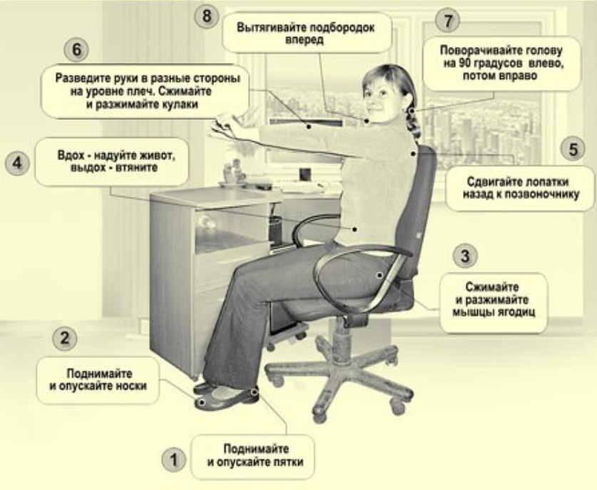 Фитнес-зарядка в офисе: упражнения