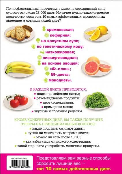Диета для быстрого похудения —какая лучше? меню и продукты питания