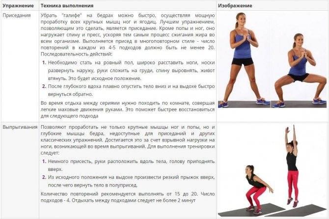 Упражнения для уменьшения объема бедер и ягодиц в домашних условиях