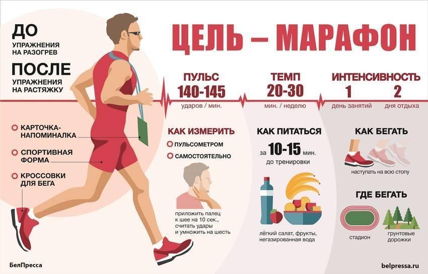 Как похудеть при помощи бега, но сохранить мышцы