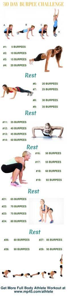 Что такое берпи (burpee) упражнение: как его выполнять и какие мышцы работают