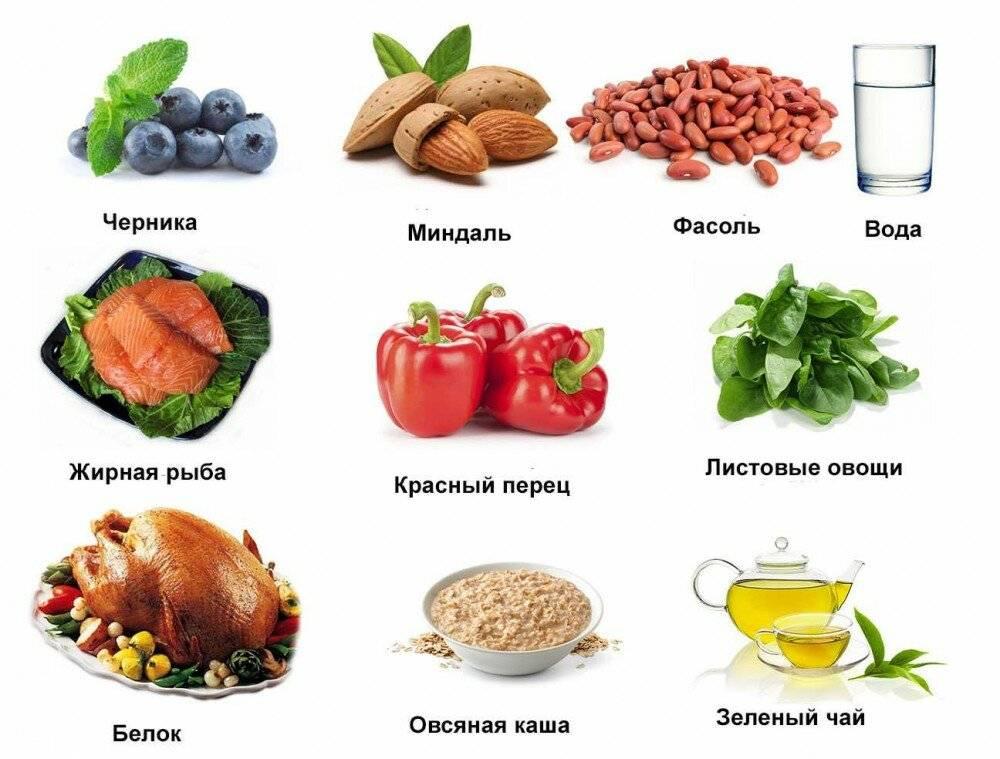 Как ускорить обмен веществ (метаболизм)