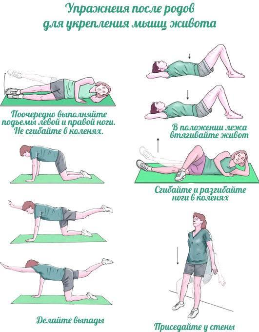 Как подтянуть живот после родов: упражнения при диастазе и не только. можно ли качать пресс после родов