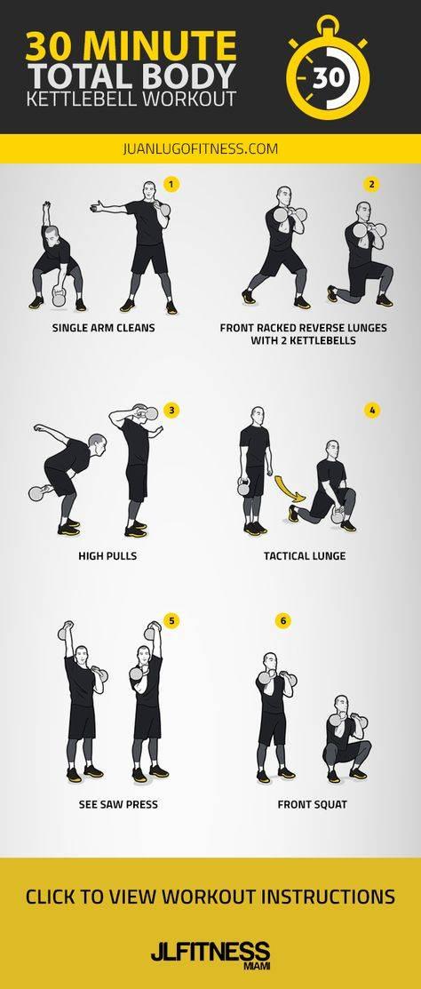 Кроссфит с гирей: программы тренировок для новичков и профессионалов