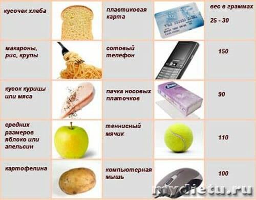 Сколько калорий нужно человеку в день для нормальной работоспособности