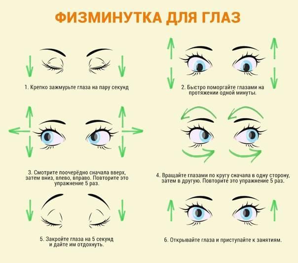 Фитнес для глаз или как сохранить зрение, работая за компьютером