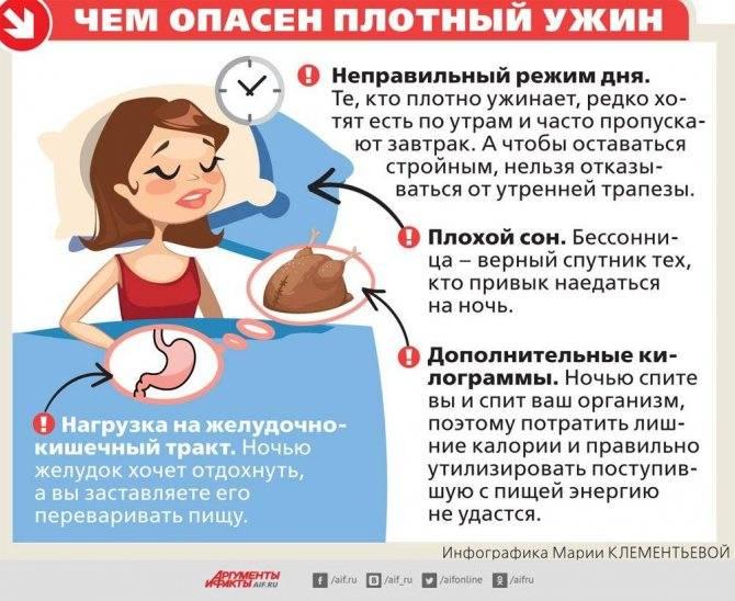 Фитнес-мифы: жиросжигающая еда - fitlabs / ирина брехт