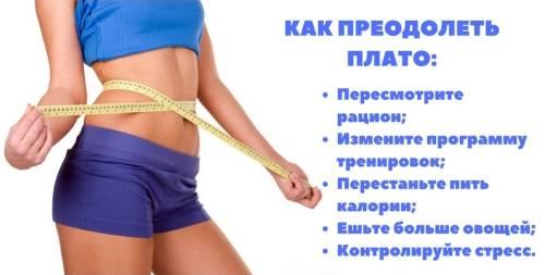 Эффект плато при похудении - что делать