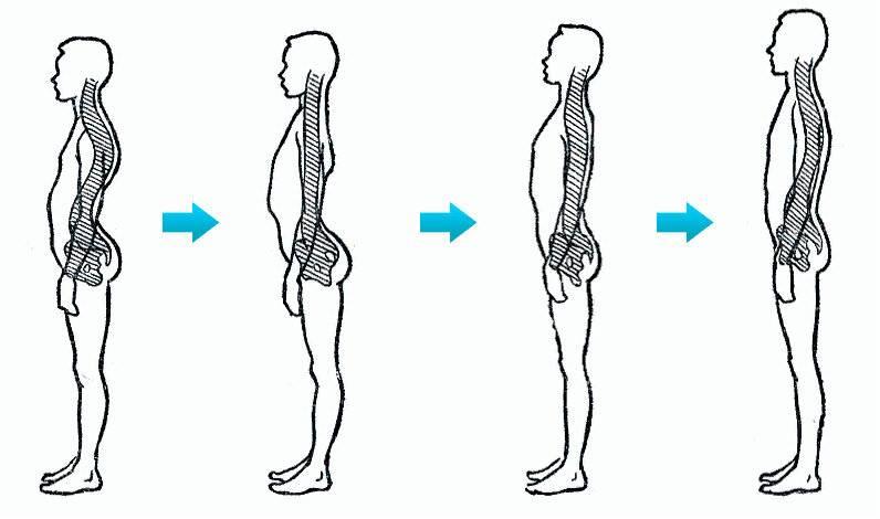 Как быстро вырасти и увеличить рост до 10 см