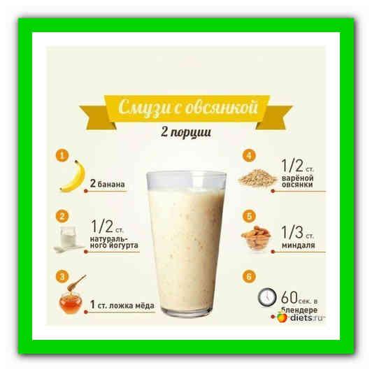 Коктейли для похудения в домашних условиях: 22 рецепта