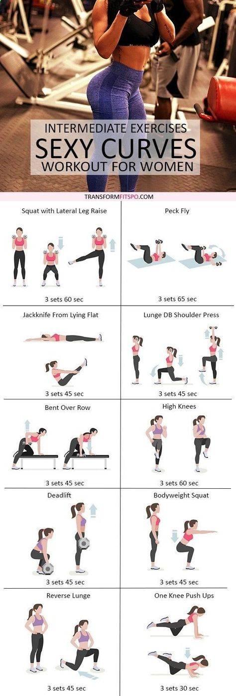 Тренировки табата для похудения